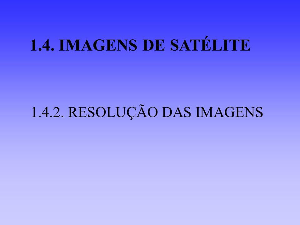 1.4.2. RESOLUÇÃO DAS IMAGENS 1.4. IMAGENS DE SATÉLITE
