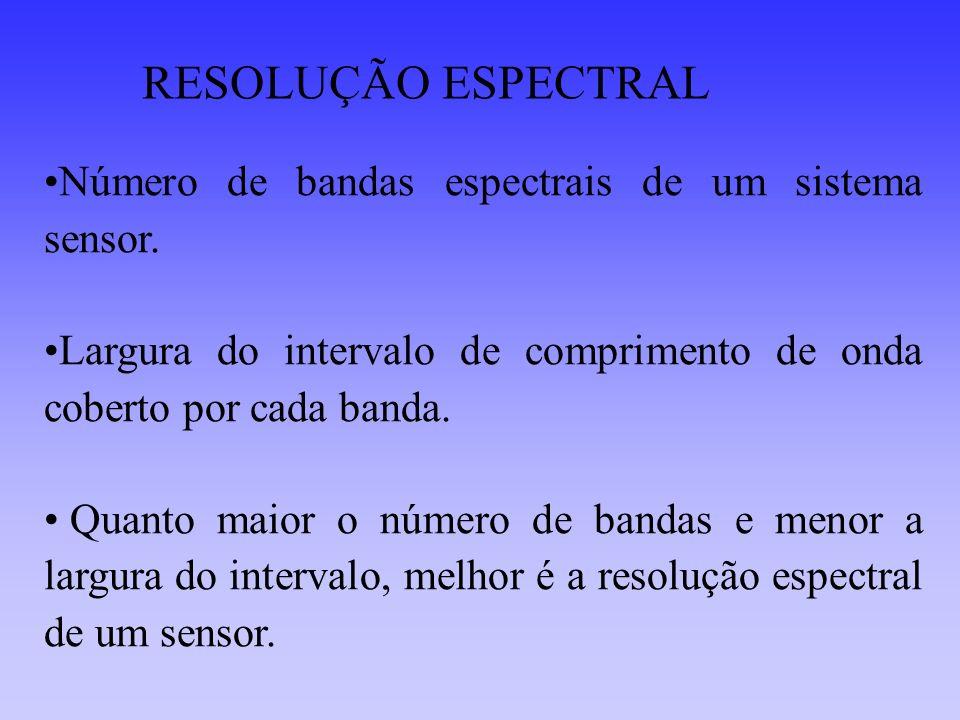 RESOLUÇÃO ESPECTRAL Número de bandas espectrais de um sistema sensor. Largura do intervalo de comprimento de onda coberto por cada banda. Quanto maior