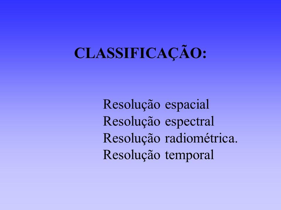 CLASSIFICAÇÃO: Resolução espacial Resolução espectral Resolução radiométrica. Resolução temporal