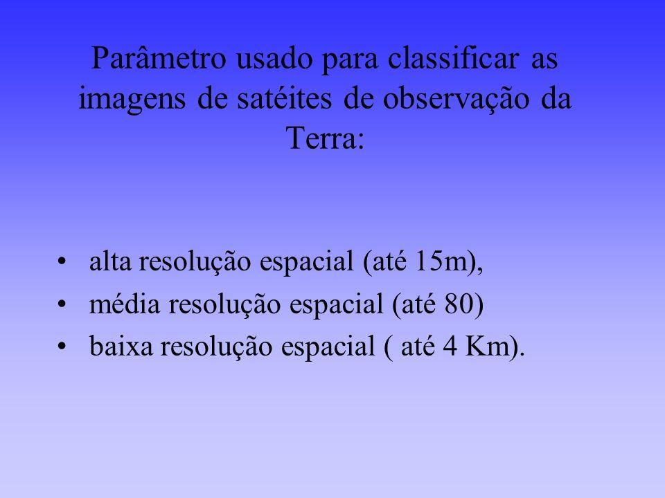 Parâmetro usado para classificar as imagens de satéites de observação da Terra: alta resolução espacial (até 15m), média resolução espacial (até 80) b