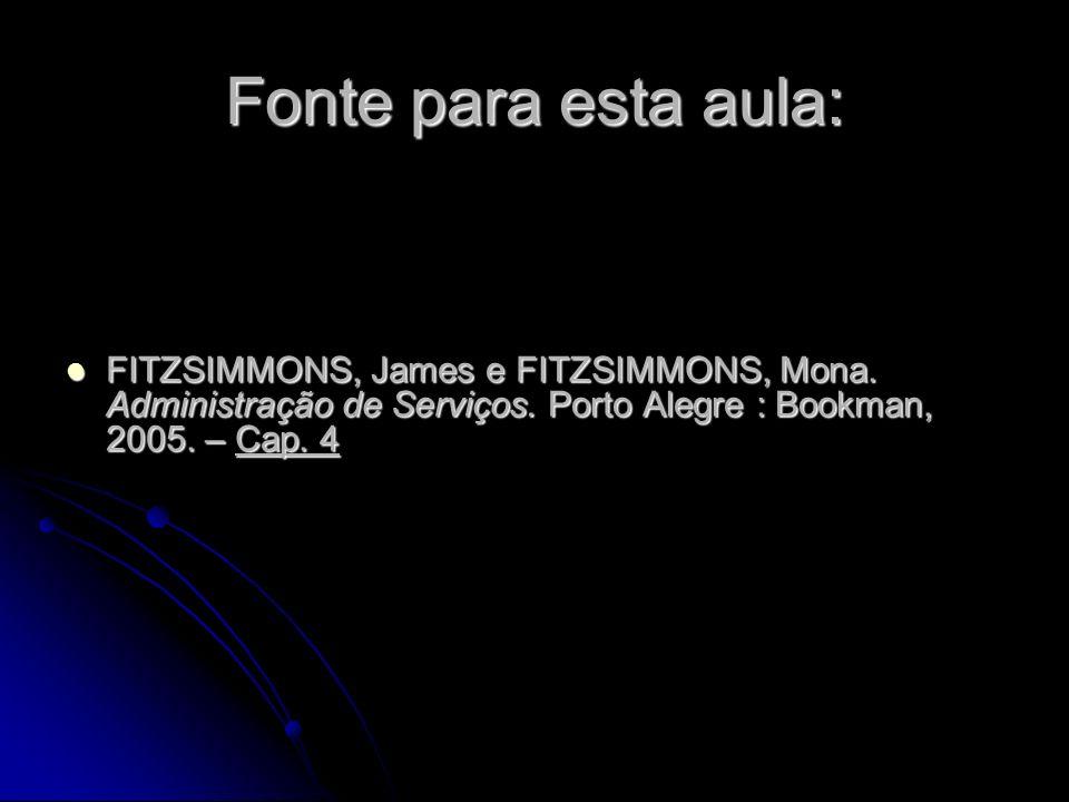 Fonte para esta aula: FITZSIMMONS, James e FITZSIMMONS, Mona. Administração de Serviços. Porto Alegre : Bookman, 2005. – Cap. 4 FITZSIMMONS, James e F