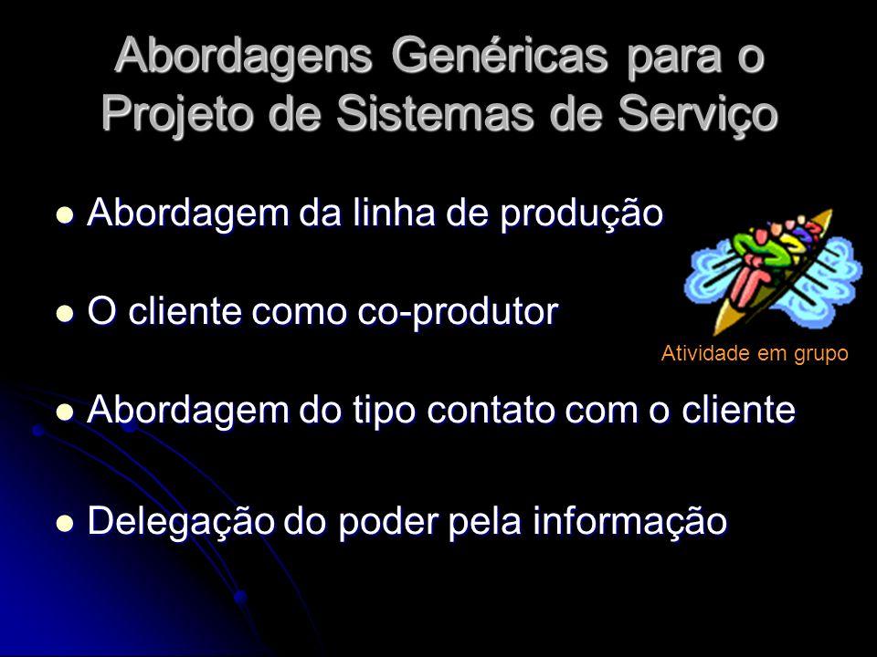 Abordagens Genéricas para o Projeto de Sistemas de Serviço Abordagem da linha de produção Abordagem da linha de produção O cliente como co-produtor O