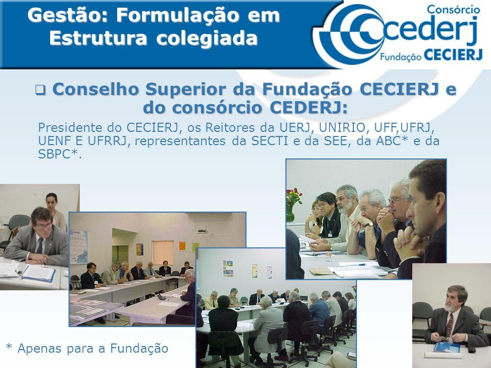 GESTÃO: É uma Rede de colaborações Universidades (UFRJ, UERJ, UNIRIO, UFF, UENF e UFRRJ) Governo do Estado, atraves da SECTI: i. envolvendo todas suas