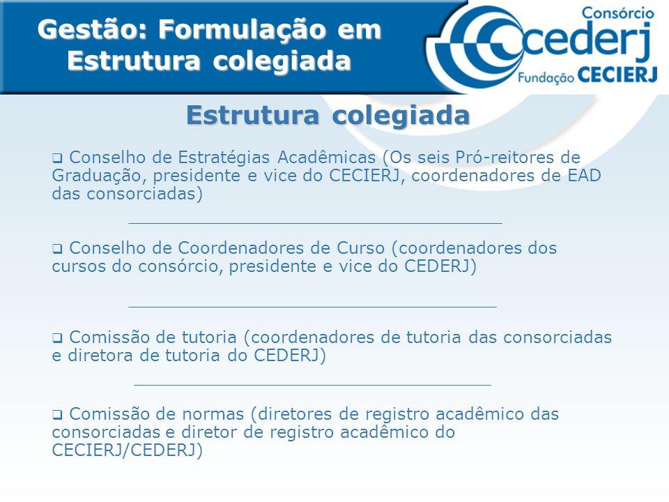 Gestão: Formulação em Estrutura colegiada Conselho Superior da Fundação CECIERJ e do consórcio CEDERJ: Conselho Superior da Fundação CECIERJ e do cons