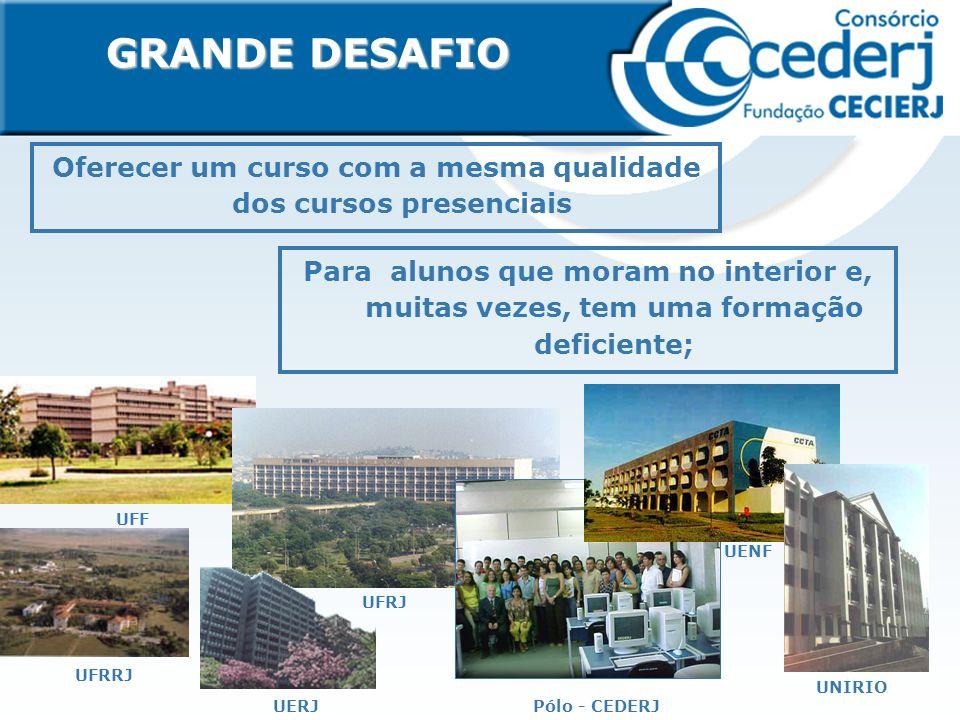 GESTÃO: É uma Rede de colaborações Universidades (UFRJ, UERJ, UNIRIO, UFF, UENF e UFRRJ) Governo do Estado, atraves da SECTI: i.
