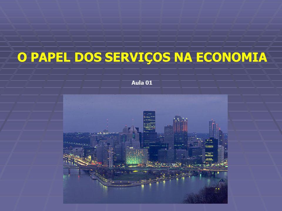 O PAPEL DOS SERVIÇOS NA ECONOMIA Aula 01
