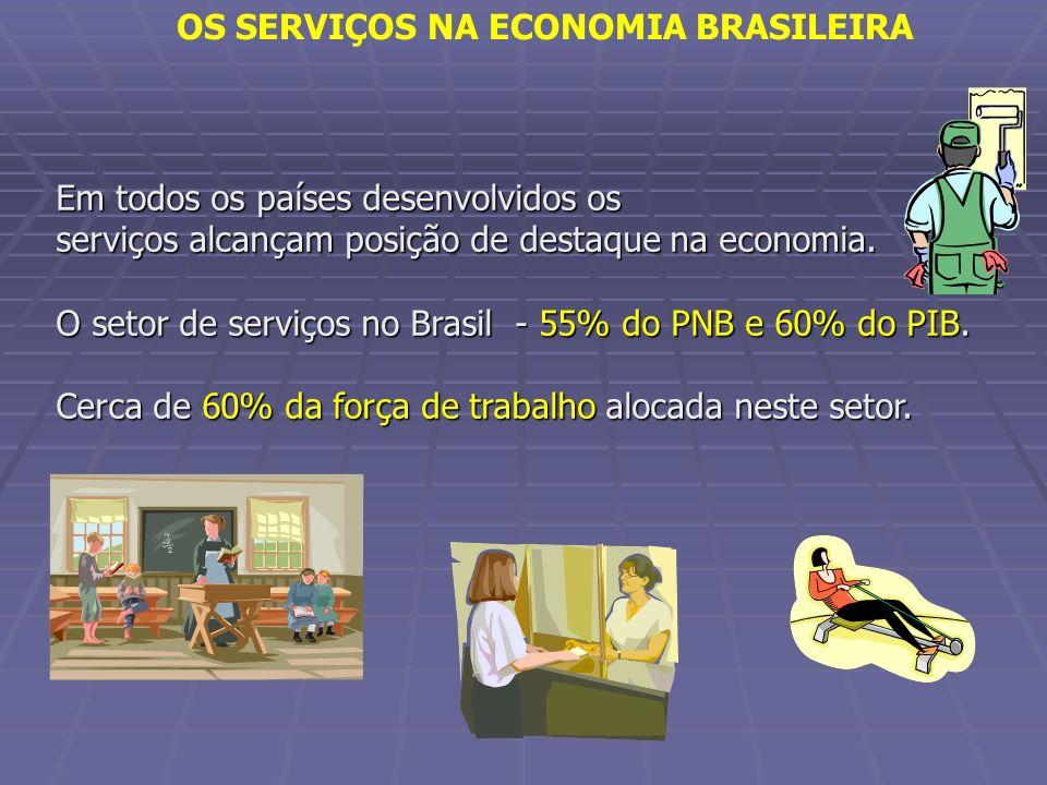 OS SERVIÇOS NA ECONOMIA BRASILEIRA Em todos os países desenvolvidos os serviços alcançam posição de destaque na economia. O setor de serviços no Brasi