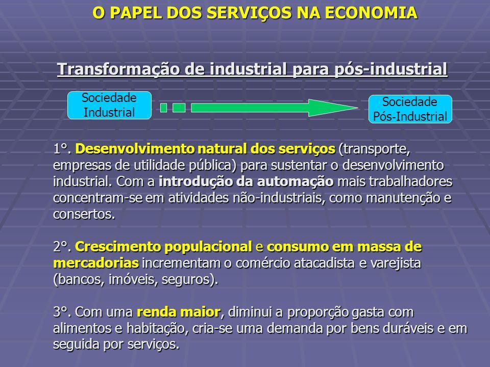 Transformação de industrial para pós-industrial 1°. Desenvolvimento natural dos serviços (transporte, empresas de utilidade pública) para sustentar o