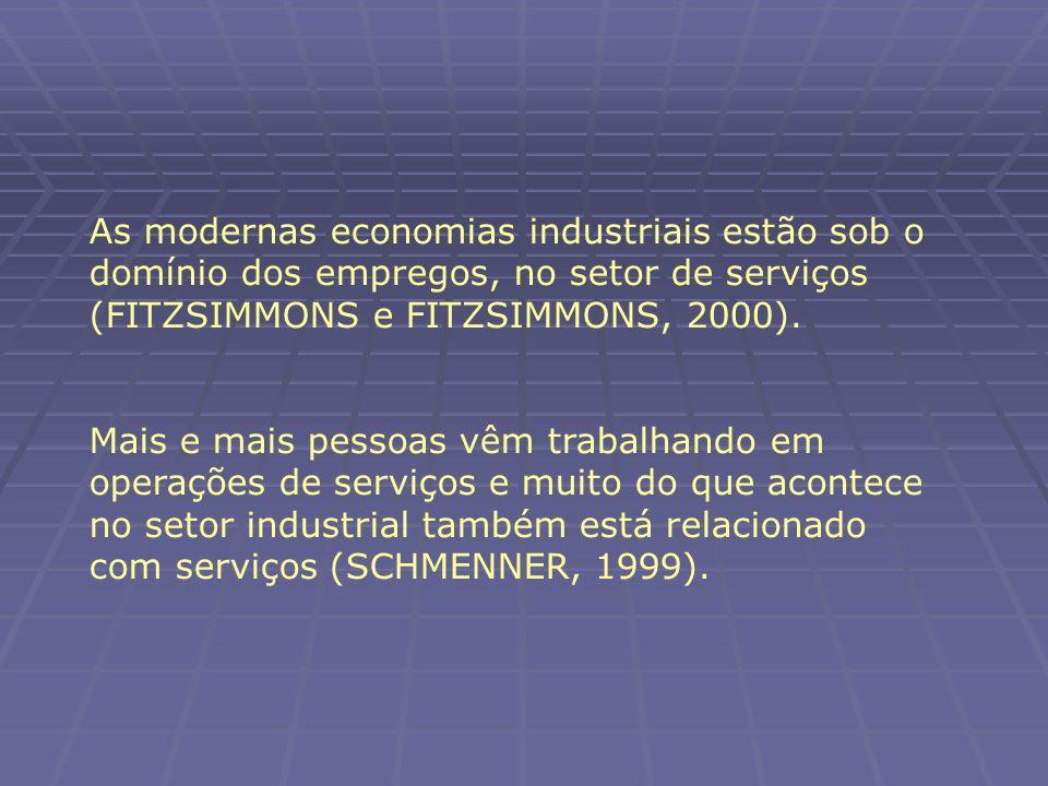 As modernas economias industriais estão sob o domínio dos empregos, no setor de serviços (FITZSIMMONS e FITZSIMMONS, 2000). Mais e mais pessoas vêm tr