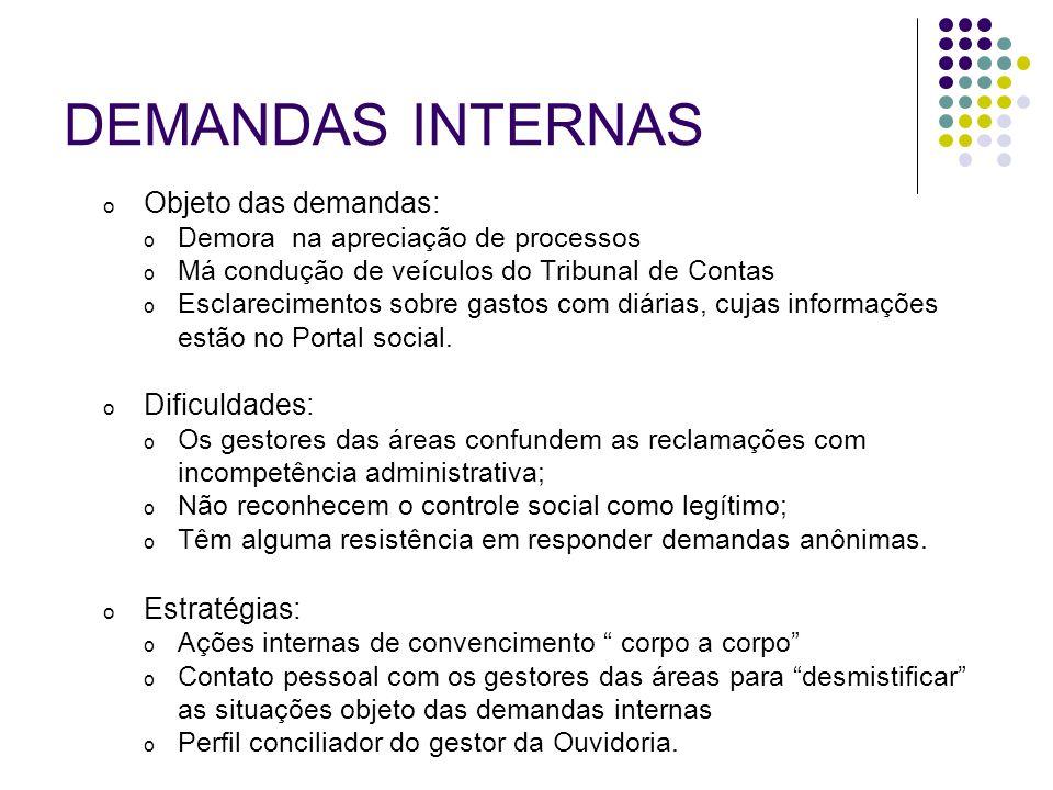 DEMANDAS INTERNAS Demandas internas efetivadas com sucesso: Mudança de atendimento na Diretoria de Protocolo do Tribunal de Contas: acesso interno.