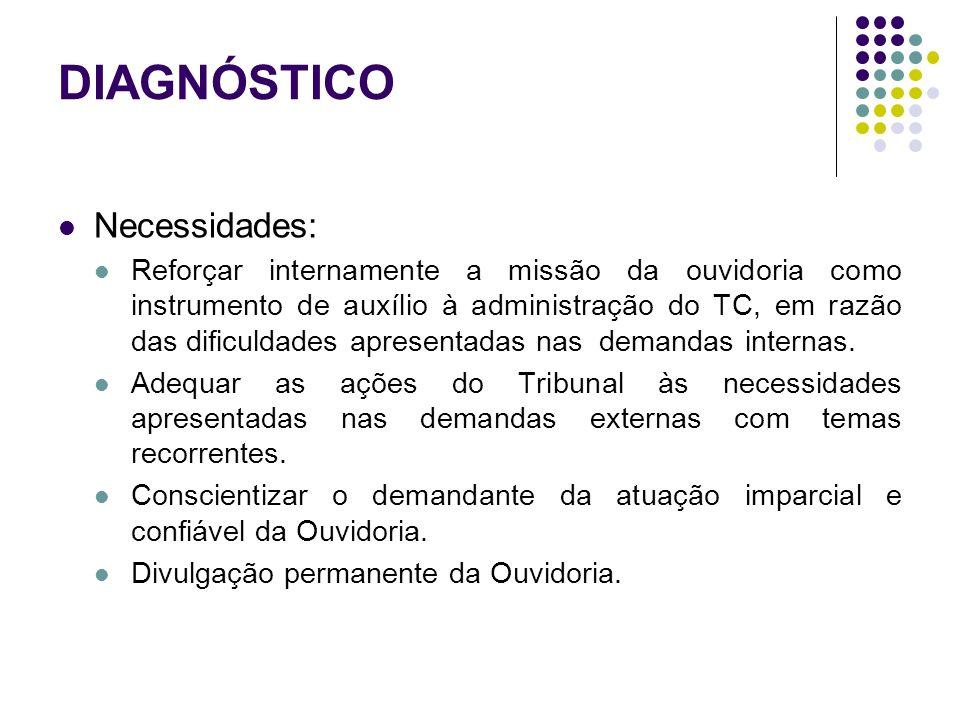 OBJETIVO: Divulgar a missão da Ouvidoria do TCE/PR.