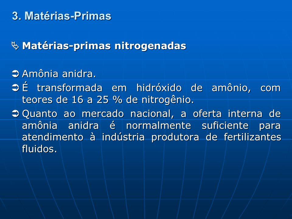 3. Matérias-Primas Matérias-primas nitrogenadas Matérias-primas nitrogenadas Amônia anidra. Amônia anidra. É transformada em hidróxido de amônio, com