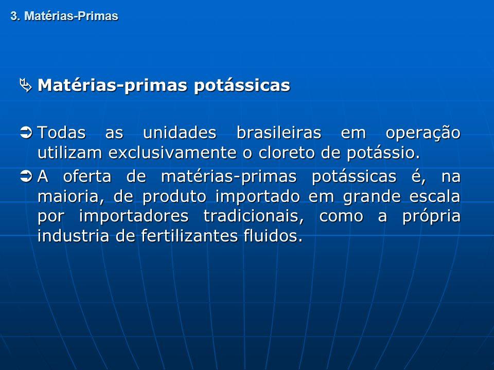 3. Matérias-Primas Matérias-primas potássicas Matérias-primas potássicas Todas as unidades brasileiras em operação utilizam exclusivamente o cloreto d