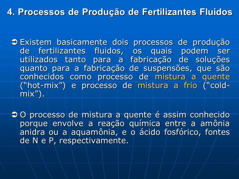 4. Processos de Produção de Fertilizantes Fluidos Existem basicamente dois processos de produção de fertilizantes fluidos, os quais podem ser utilizad