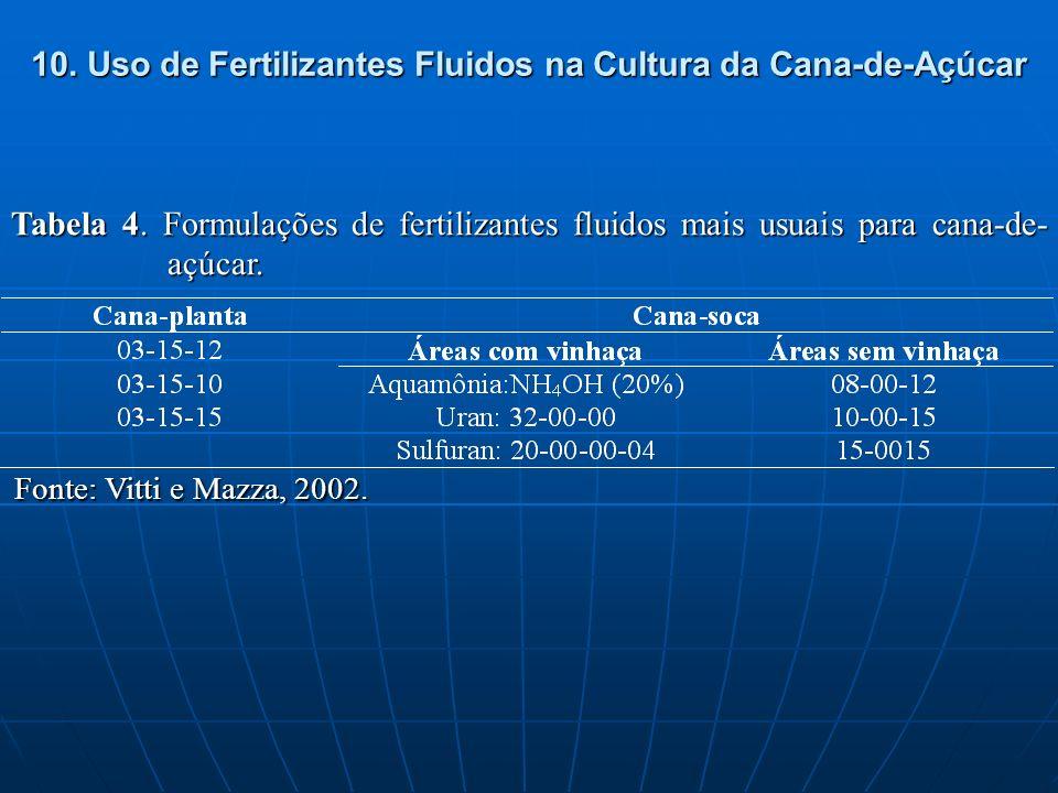 10. Uso de Fertilizantes Fluidos na Cultura da Cana-de-Açúcar Fonte: Vitti e Mazza, 2002. Tabela 4. Formulações de fertilizantes fluidos mais usuais p