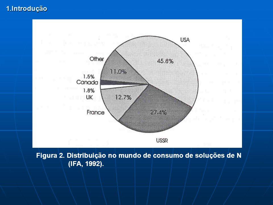 11.Viabilidade Econômica do Uso de Fertilizantes Fluidos de Solo em Cana-de-Açúcar.
