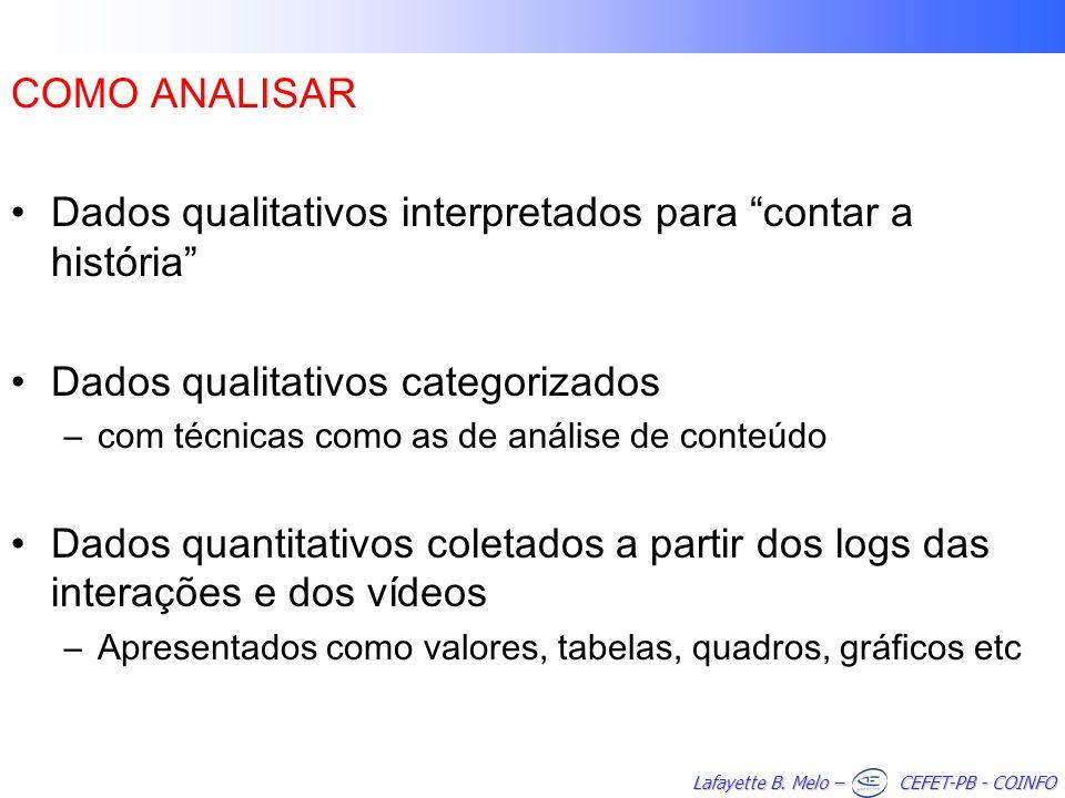 Lafayette B. Melo – CEFET-PB - COINFO COMO ANALISAR Dados qualitativos interpretados para contar a história Dados qualitativos categorizados –com técn