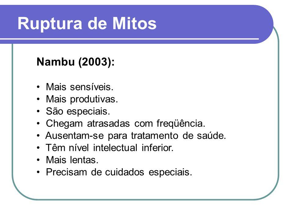 Ruptura de Mitos Nambu (2003): Mais sensíveis. Mais produtivas. São especiais. Chegam atrasadas com freqüência. Ausentam-se para tratamento de saúde.
