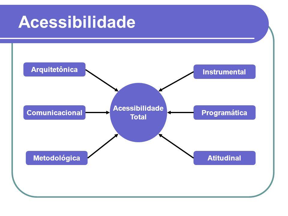 CONVIVENDO COM PcD NO AMBIENTE DE TRABALHO Pessoas com deficiência física 1.