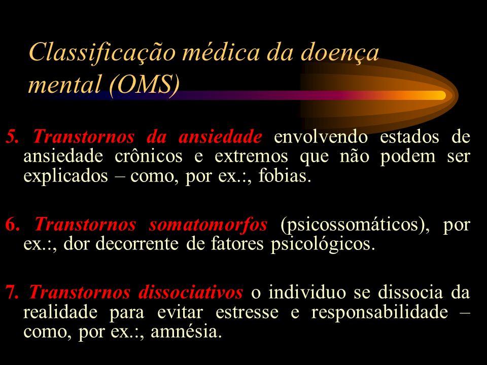 Classificação médica da doença mental (OMS) 5. Transtornos da ansiedade envolvendo estados de ansiedade crônicos e extremos que não podem ser explicad
