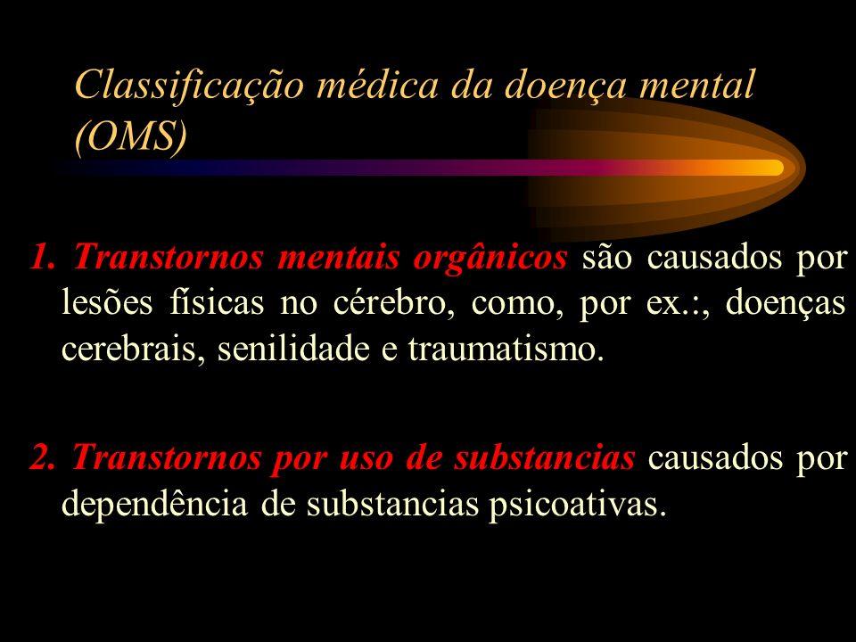 Classificação médica da doença mental (OMS) 1. Transtornos mentais orgânicos são causados por lesões físicas no cérebro, como, por ex.:, doenças cereb