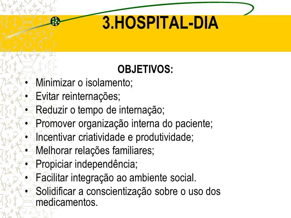 3.HOSPITAL-DIA OBJETIVOS: Minimizar o isolamento; Evitar reinternações; Reduzir o tempo de internação; Promover organização interna do paciente; Incen