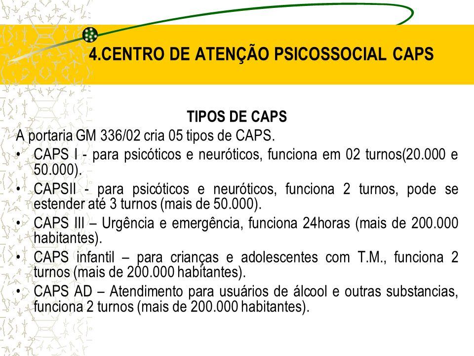 TIPOS DE CAPS A portaria GM 336/02 cria 05 tipos de CAPS. CAPS I - para psicóticos e neuróticos, funciona em 02 turnos(20.000 e 50.000). CAPSII - para