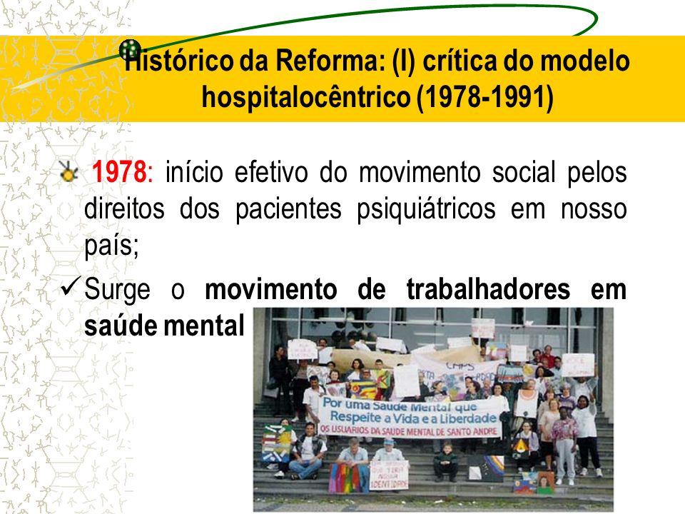 Histórico da Reforma: (I) crítica do modelo hospitalocêntrico (1978-1991) 1978 : início efetivo do movimento social pelos direitos dos pacientes psiqu
