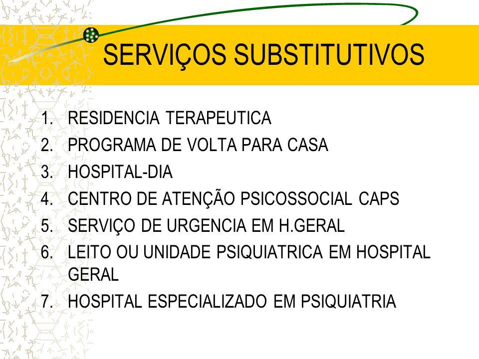 SERVIÇOS SUBSTITUTIVOS 1.RESIDENCIA TERAPEUTICA 2.PROGRAMA DE VOLTA PARA CASA 3.HOSPITAL-DIA 4.CENTRO DE ATENÇÃO PSICOSSOCIAL CAPS 5.SERVIÇO DE URGENC