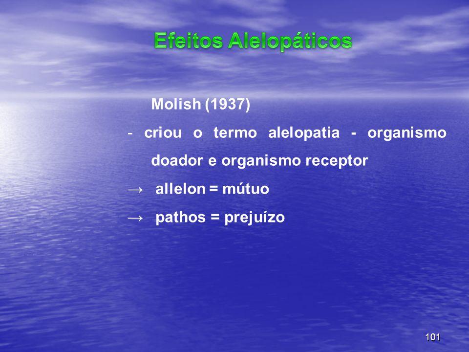 101 Molish (1937) - criou o termo alelopatia - organismo doador e organismo receptor allelon = mútuo pathos = prejuízo