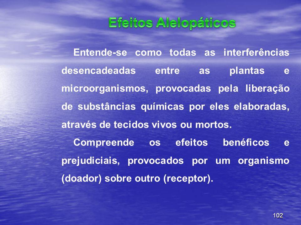 102 Entende-se como todas as interferências desencadeadas entre as plantas e microorganismos, provocadas pela liberação de substâncias químicas por el