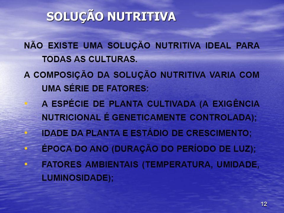 12 SOLUÇÃO NUTRITIVA NÃO EXISTE UMA SOLUÇÃO NUTRITIVA IDEAL PARA TODAS AS CULTURAS. A COMPOSIÇÃO DA SOLUÇÃO NUTRITIVA VARIA COM UMA SÉRIE DE FATORES: