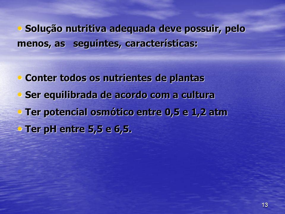 13 Solução nutritiva adequada deve possuir, pelo menos, as seguintes, características: Solução nutritiva adequada deve possuir, pelo menos, as seguint