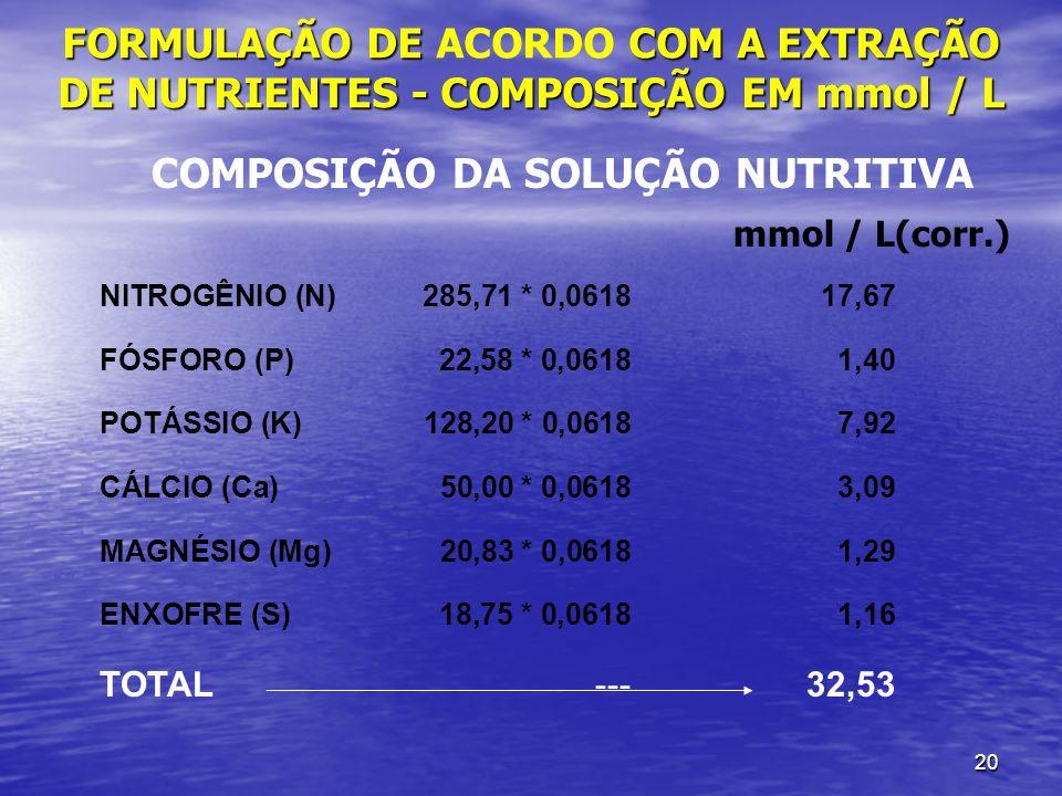 20 COMPOSIÇÃO DA SOLUÇÃO NUTRITIVA mmol / L(corr.) NITROGÊNIO (N) 285,71 * 0,061817,67 FÓSFORO (P) 22,58 * 0,06181,40 POTÁSSIO (K) 128,20 * 0,06187,92