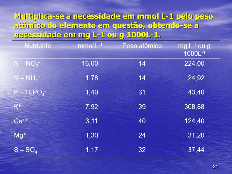 21 Multiplica-se a necessidade em mmol L-1 pelo peso atômico do elemento em questão, obtendo-se a necessidade em mg L-1 ou g 1000L-1. Nutrientemmol L