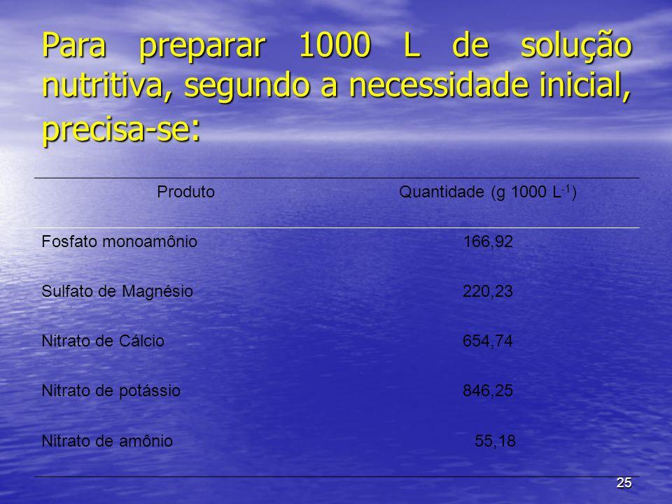 25 Para preparar 1000 L de solução nutritiva, segundo a necessidade inicial, precisa-se : ProdutoQuantidade (g 1000 L -1 ) Fosfato monoamônio166,92 Su