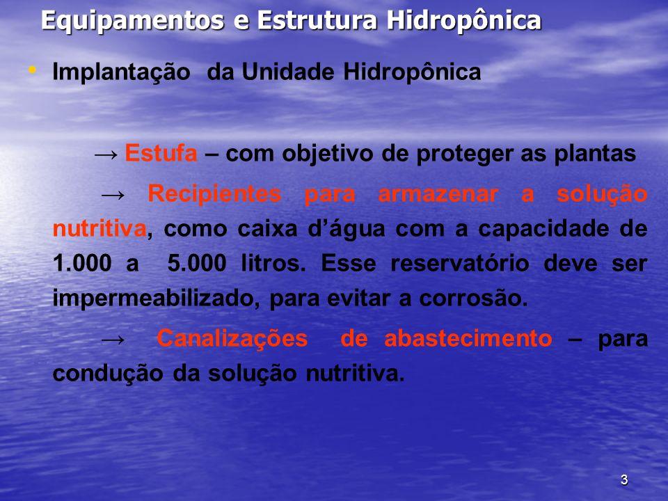 3 Equipamentos e Estrutura Hidropônica Implantação da Unidade Hidropônica Estufa – com objetivo de proteger as plantas Recipientes para armazenar a so