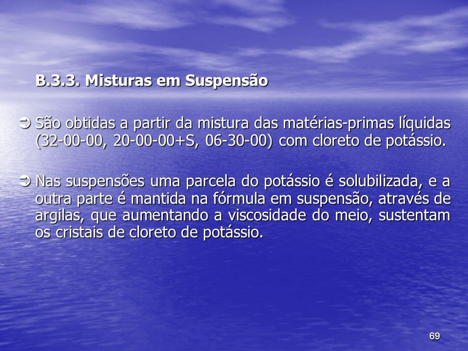 69 B.3.3. Misturas em Suspensão São obtidas a partir da mistura das matérias-primas líquidas (32-00-00, 20-00-00+S, 06-30-00) com cloreto de potássio.