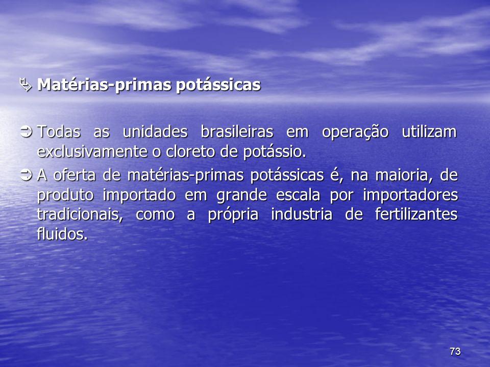 73 Matérias-primas potássicas Matérias-primas potássicas Todas as unidades brasileiras em operação utilizam exclusivamente o cloreto de potássio. Toda