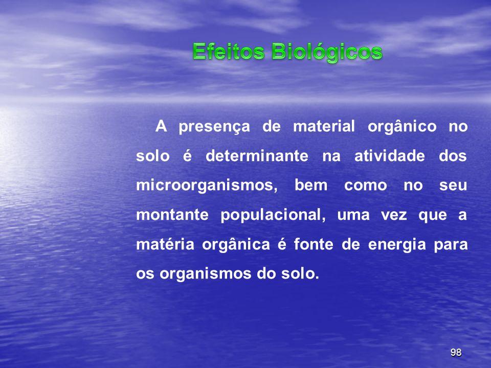 98 A presença de material orgânico no solo é determinante na atividade dos microorganismos, bem como no seu montante populacional, uma vez que a matér