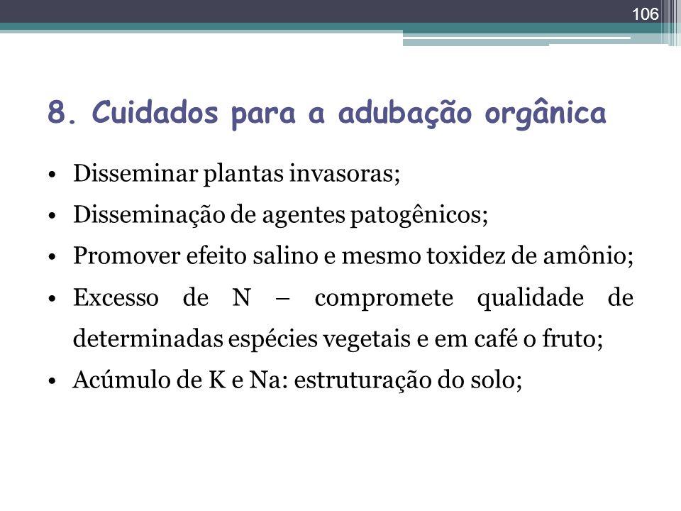 106 8. Cuidados para a adubação orgânica Disseminar plantas invasoras; Disseminação de agentes patogênicos; Promover efeito salino e mesmo toxidez de
