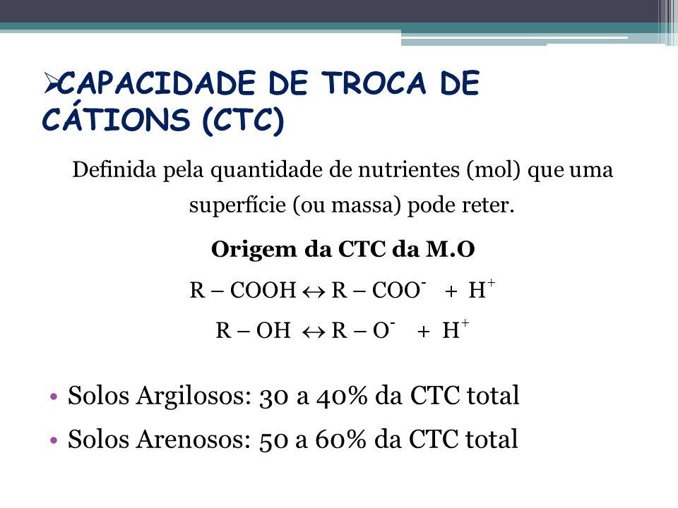 CAPACIDADE DE TROCA DE CÁTIONS (CTC) Definida pela quantidade de nutrientes (mol) que uma superfície (ou massa) pode reter. Origem da CTC da M.O R – C