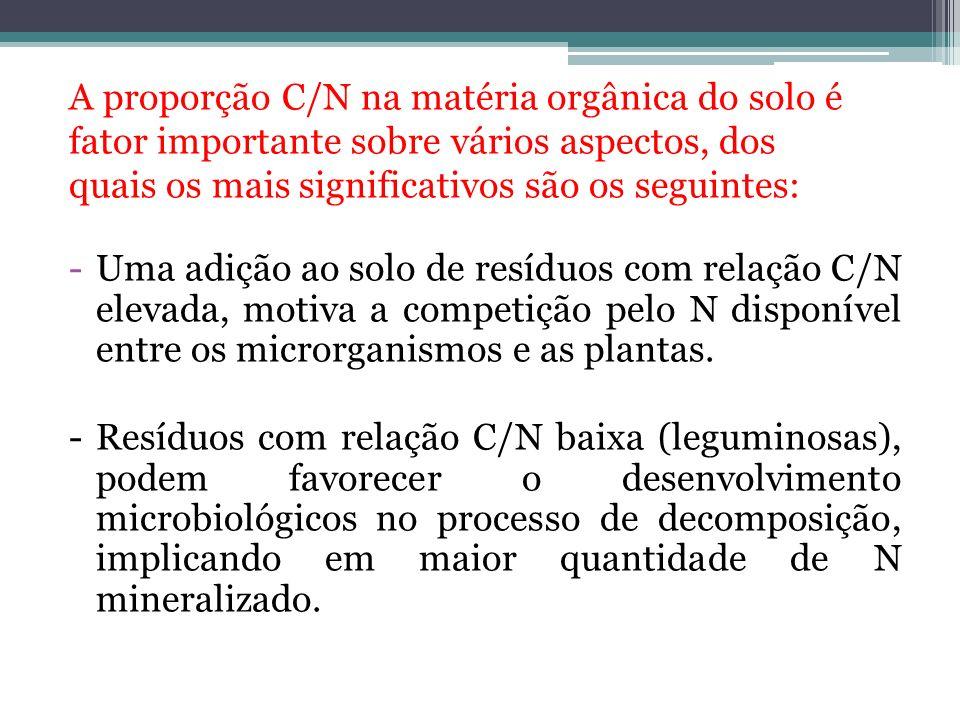 A proporção C/N na matéria orgânica do solo é fator importante sobre vários aspectos, dos quais os mais significativos são os seguintes: -Uma adição a