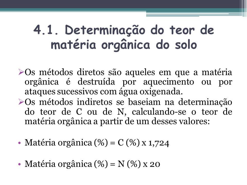 4.1. Determinação do teor de matéria orgânica do solo Os métodos diretos são aqueles em que a matéria orgânica é destruída por aquecimento ou por ataq