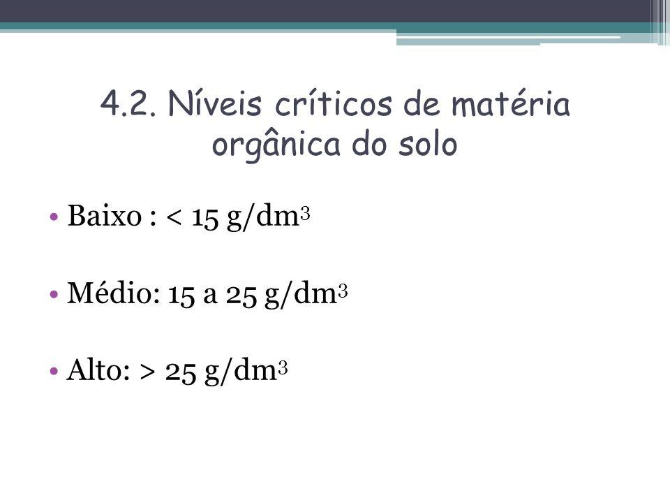 4.2. Níveis críticos de matéria orgânica do solo Baixo : < 15 g/dm 3 Médio: 15 a 25 g/dm 3 Alto: > 25 g/dm 3