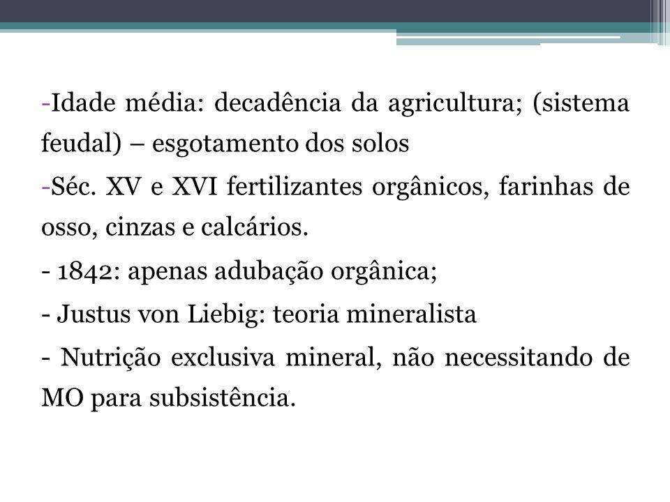 -Idade média: decadência da agricultura; (sistema feudal) – esgotamento dos solos -Séc. XV e XVI fertilizantes orgânicos, farinhas de osso, cinzas e c