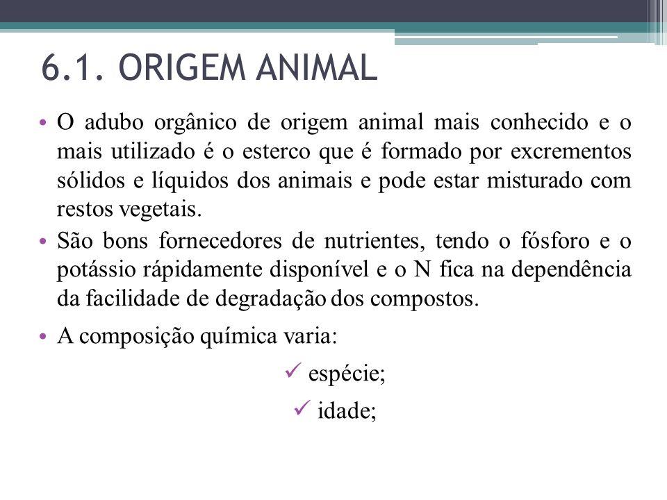 6.1. ORIGEM ANIMAL O adubo orgânico de origem animal mais conhecido e o mais utilizado é o esterco que é formado por excrementos sólidos e líquidos do