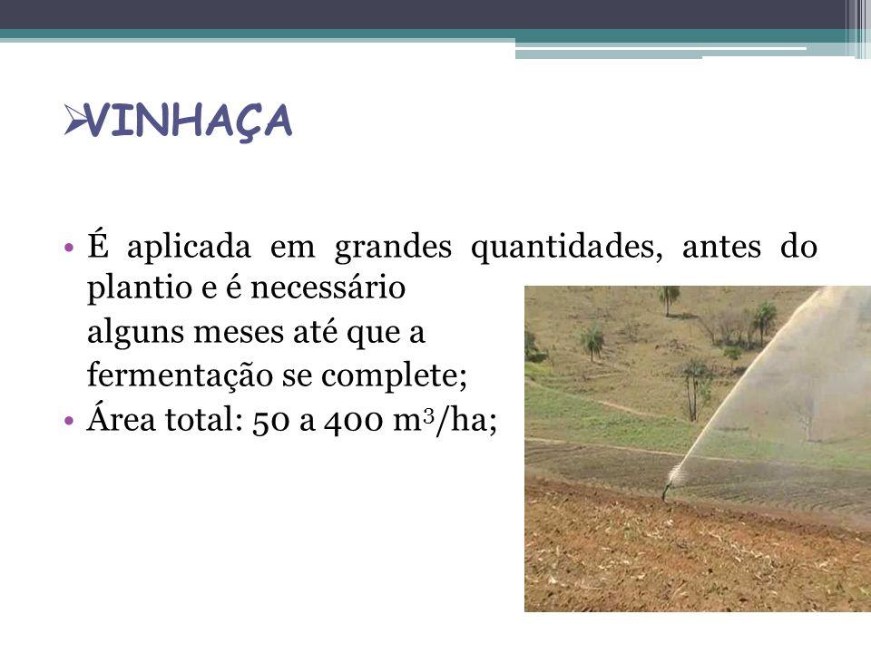 VINHAÇA É aplicada em grandes quantidades, antes do plantio e é necessário alguns meses até que a fermentação se complete; Área total: 50 a 400 m 3 /h