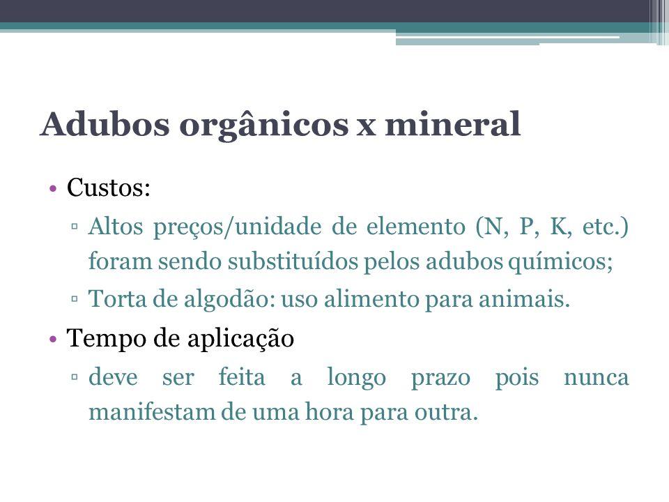 Adubos orgânicos x mineral Custos: Altos preços/unidade de elemento (N, P, K, etc.) foram sendo substituídos pelos adubos químicos; Torta de algodão: