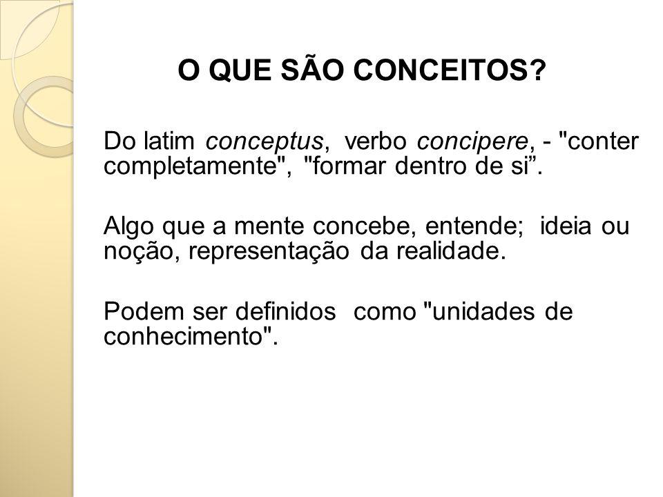 O QUE SÃO CONCEITOS? Do latim conceptus, verbo concipere, -